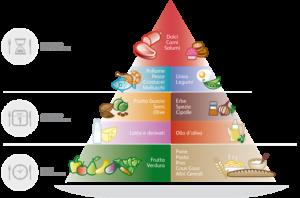 piramide_2015