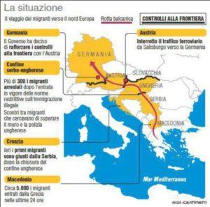 La situazione nei Paesi lungo la via balcanica (111mm x 110mm)