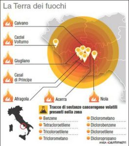 """Mortalità, ricoveri e tumori """"in eccesso"""" rispetto alla media regionale. Accade in Campania nella Terra dei fuochi. Lo rileva l'Istituto superiore di sanità. La zona della 'terra dei fuochi' e i veleni presenti (88mm x 100mm)"""