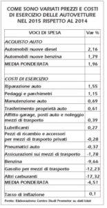64 tab costi e prezzi