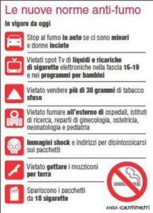 Dalle immagini shock sui pacchetti di sigarette al divieto di fumo in auto in presenza di minori e donne incinte. Le nuove nnorme anti-fumo in vigore da domani (65mm x 90mm)