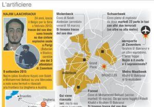 Attentati Bruxelles cartina