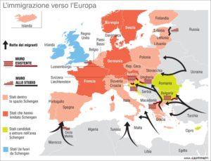 Grafico migrazioni in Europa