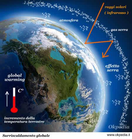 effetto-serra-okpedia