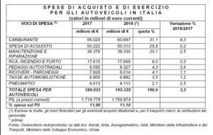 immagini dettagliate Super sconto confrontare il prezzo A RUOTA LIBERA/ Rubrica (n.197) di LUCIO DE SANCTIS/ Come ...
