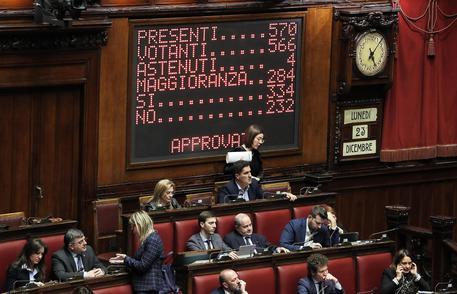 ++ Manovra: la Camera conferma la fiducia, 334 sì ++