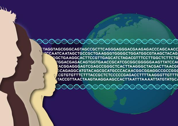 Mappa genoma umano
